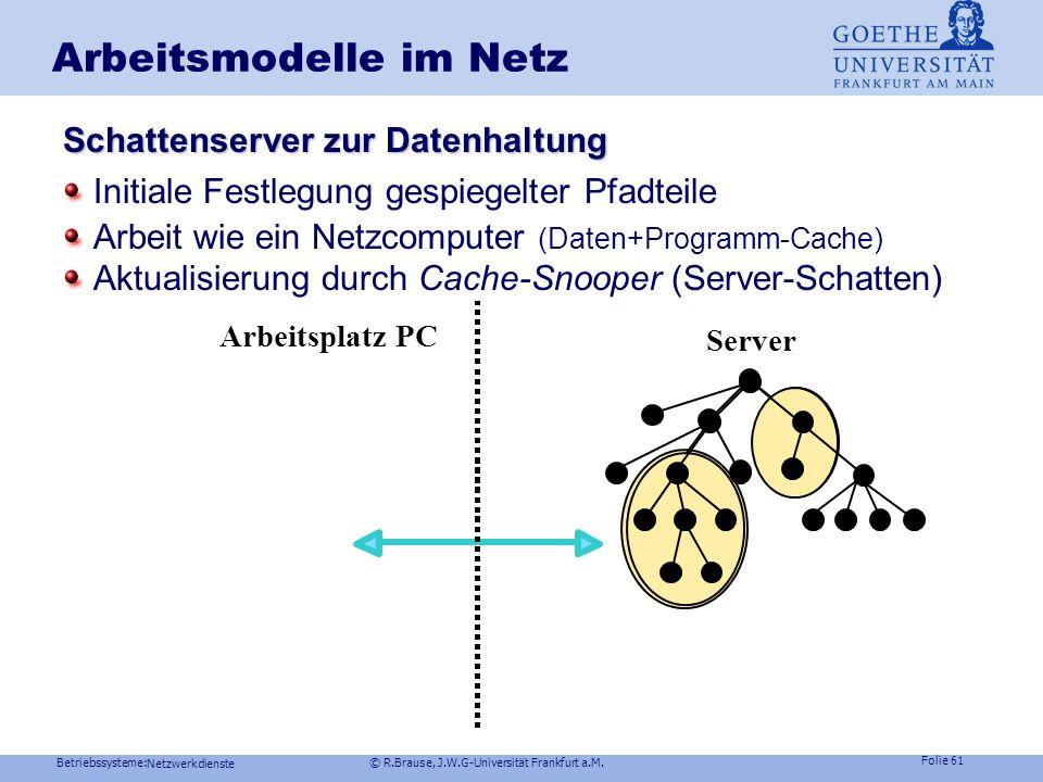 Betriebssysteme: © R.Brause, J.W.G-Universität Frankfurt a.M. Folie 60 Netzwerkdienste Arbeitsmodelle im Netz Mobile Peripherierechner Mobile Peripher