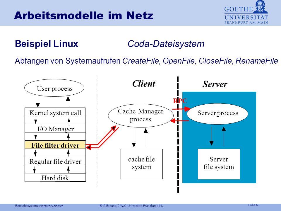 Betriebssysteme: © R.Brause, J.W.G-Universität Frankfurt a.M. Folie 62 Netzwerkdienste Arbeitsmodelle im Netz Schattenserver Vorteile Automatische Dat