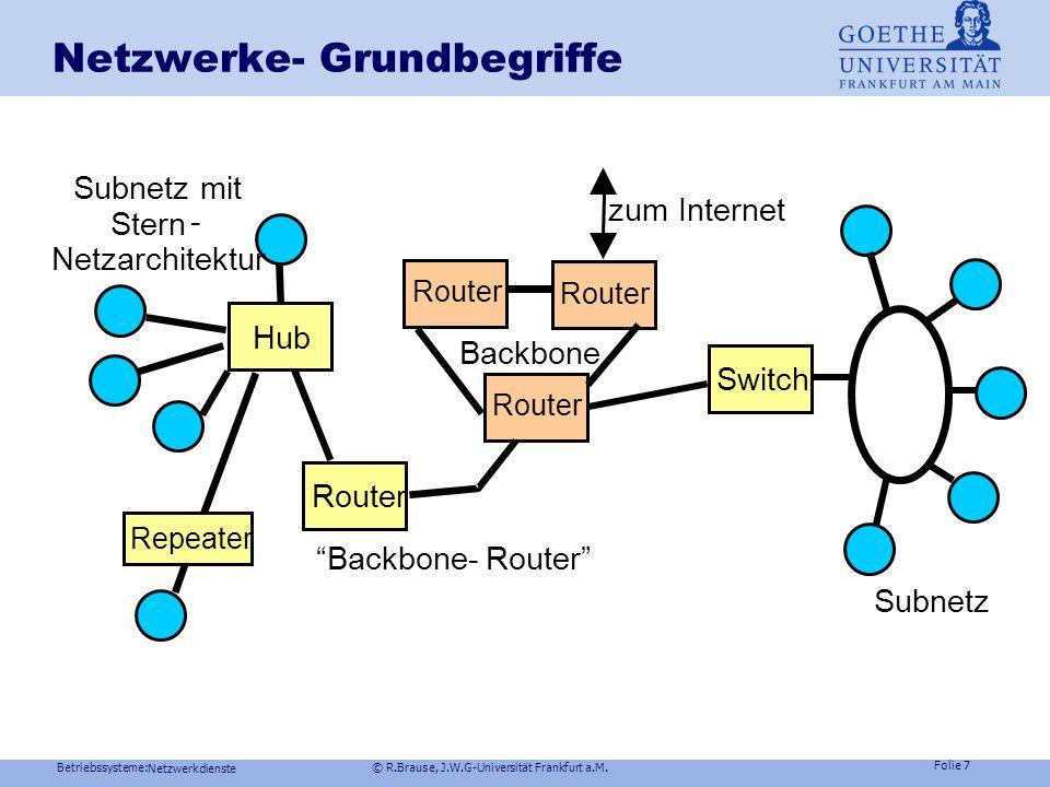 Betriebssysteme: © R.Brause, J.W.G-Universität Frankfurt a.M. Folie 6 Netzwerkdienste Verteilte Betriebssysteme Vorteile Flexibilität inkrementelle Er