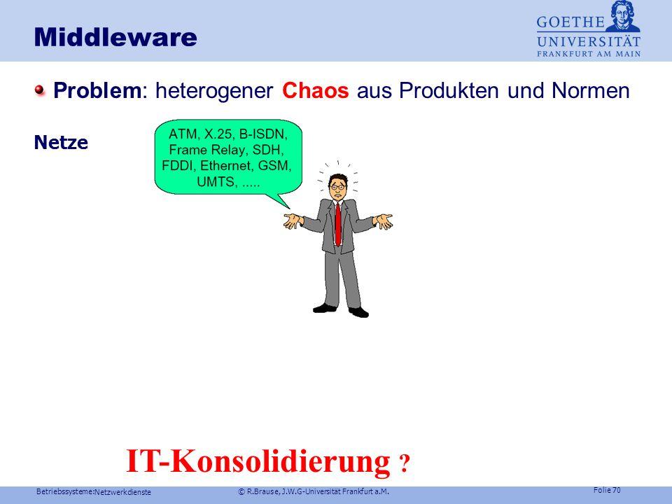 Betriebssysteme: © R.Brause, J.W.G-Universität Frankfurt a.M. Folie 69 Netzwerkdienste Dienste im Netz EMAIL - Electronic Mail Typische Merkmale: Asyn