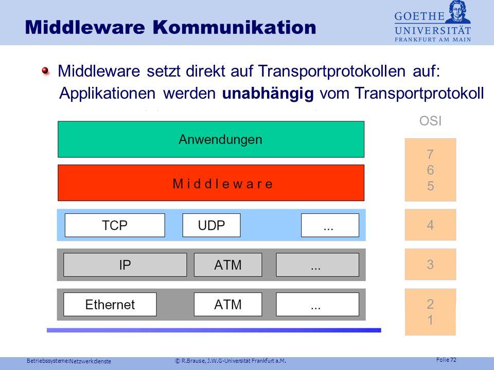Betriebssysteme: © R.Brause, J.W.G-Universität Frankfurt a.M. Folie 71 Netzwerkdienste Middleware Mögliche Lösung: Monokultur Probleme: - teuer - daue