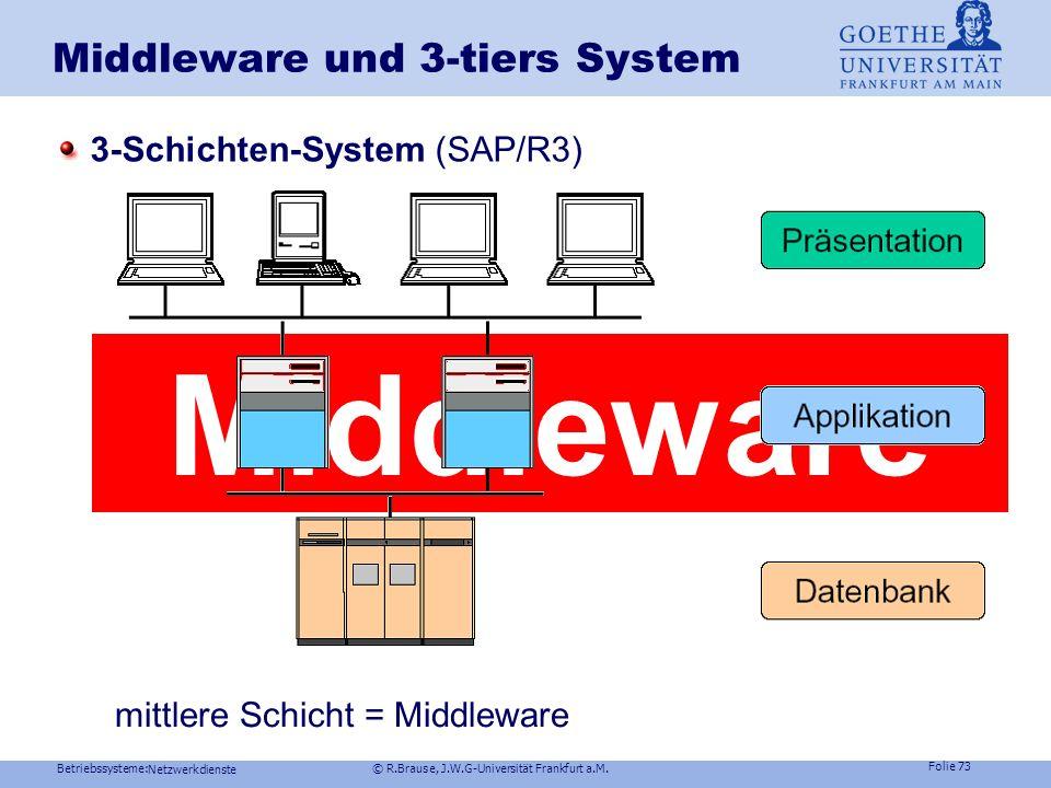 Betriebssysteme: © R.Brause, J.W.G-Universität Frankfurt a.M. Folie 72 Netzwerkdienste Middleware Kommunikation Middleware setzt direkt auf Transportp