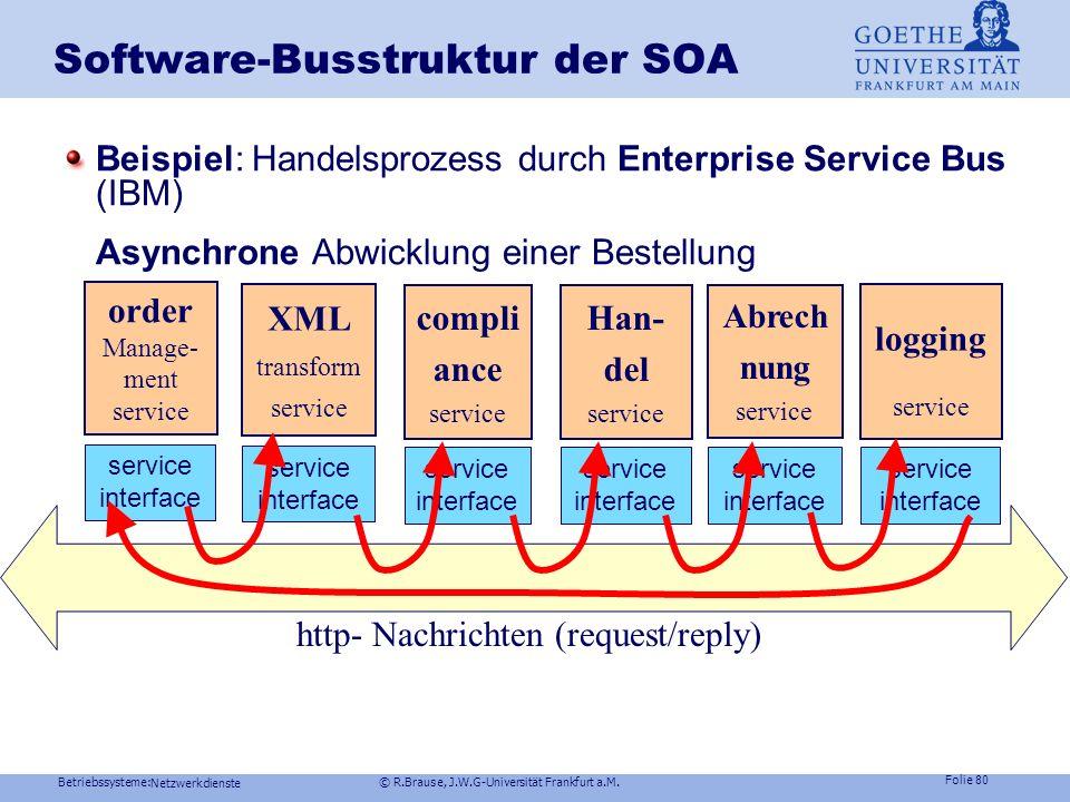Betriebssysteme: © R.Brause, J.W.G-Universität Frankfurt a.M. Folie 79 Netzwerkdienste Service-Orientierte Architektur SOA Problem: Viele alte, teuer