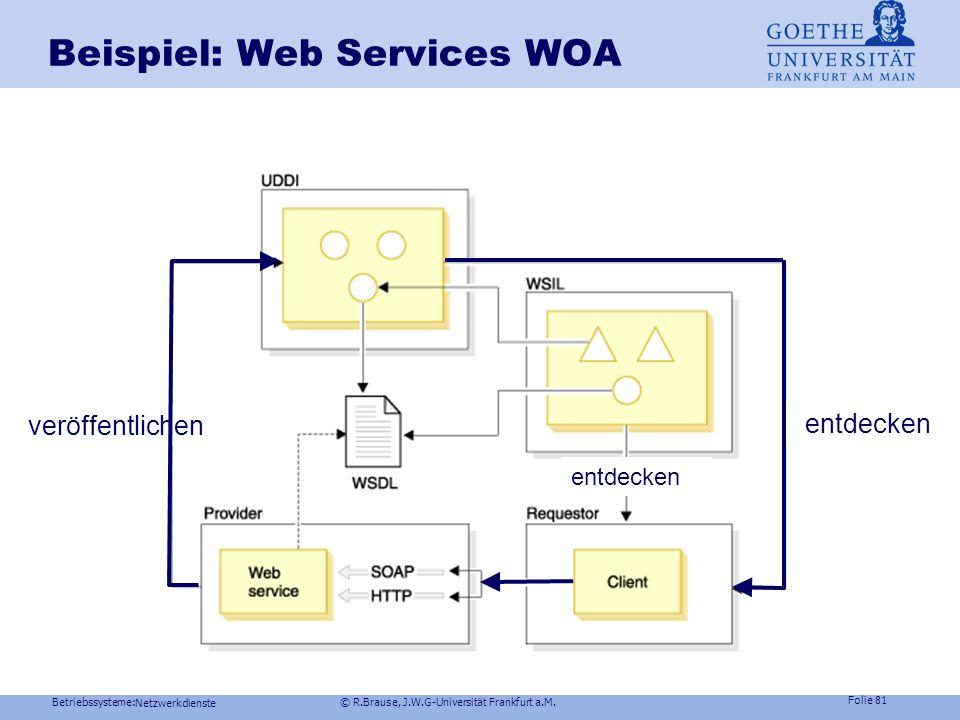 Betriebssysteme: © R.Brause, J.W.G-Universität Frankfurt a.M. Folie 80 Netzwerkdienste Software-Busstruktur der SOA Beispiel: Handelsprozess durch Ent