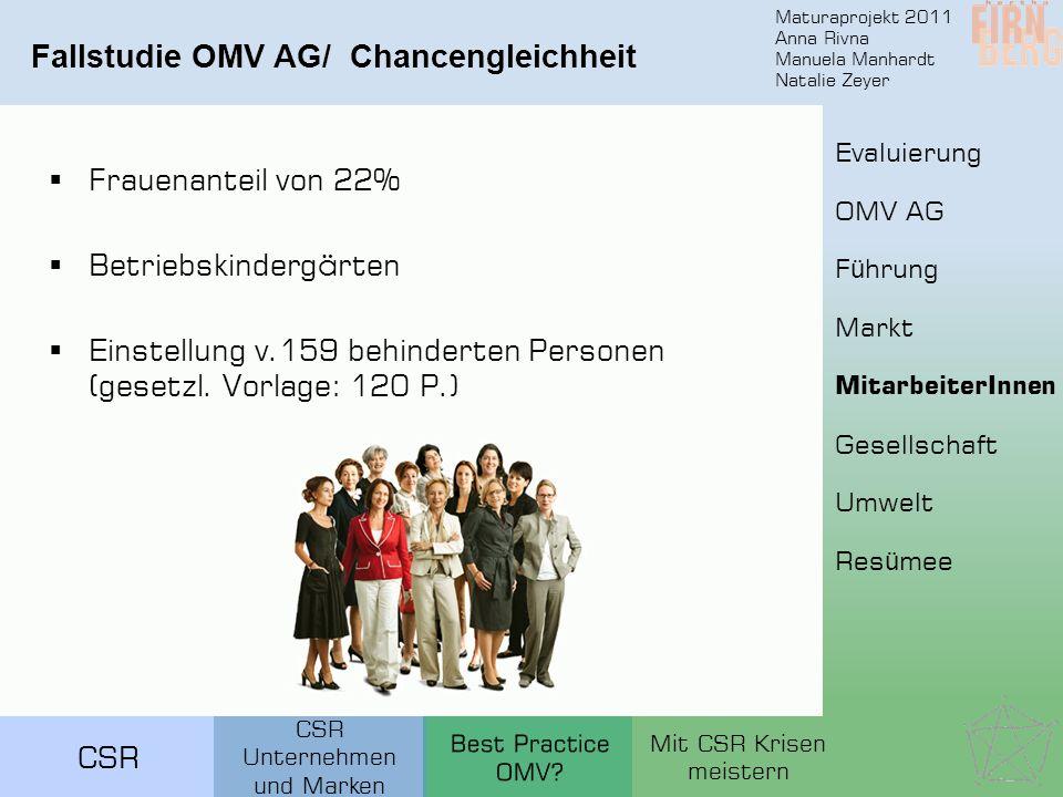 Maturaprojekt 2011 Anna Rivna Manuela Manhardt Natalie Zeyer CSR Fallstudie OMV AG/ Chancengleichheit Frauenanteil von 22% Betriebskinderg ä rten Einstellung v.159 behinderten Personen (gesetzl.