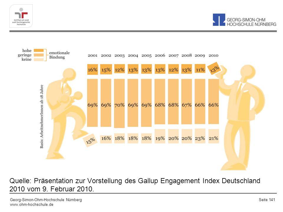 Quelle: Präsentation zur Vorstellung des Gallup Engagement Index Deutschland 2010 vom 9.