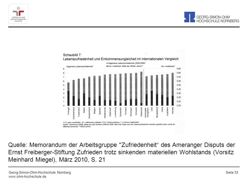 Quelle: Memorandum der Arbeitsgruppe Zufriedenheit des Ameranger Disputs der Ernst Freiberger-Stiftung Zufrieden trotz sinkenden materiellen Wohlstands (Vorsitz Meinhard Miegel), März 2010, S.