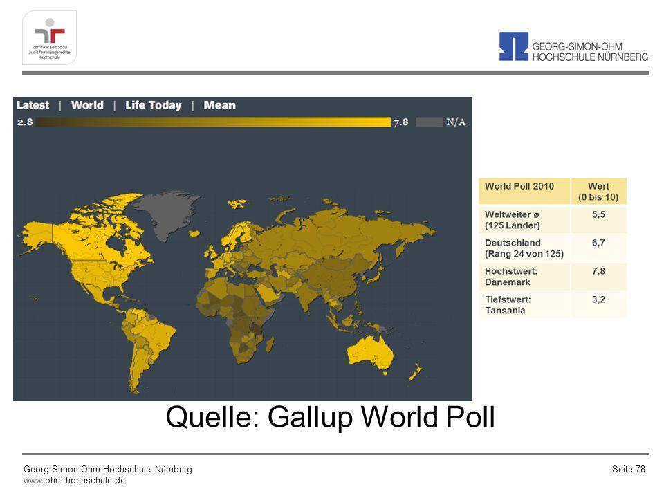 Quelle: Gallup World Poll Georg-Simon-Ohm-Hochschule Nürnberg www.ohm-hochschule.de Seite 78