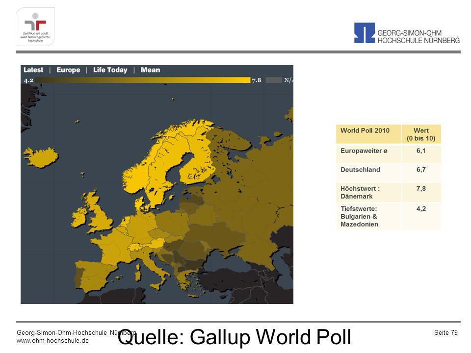 Quelle: Gallup World Poll Georg-Simon-Ohm-Hochschule Nürnberg www.ohm-hochschule.de Seite 79