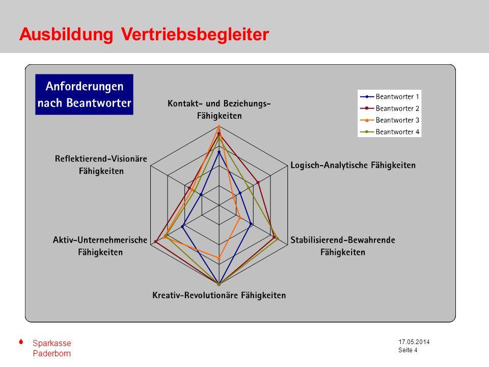 S Sparkasse Paderborn Seite 4 17.05.2014 Seite 4 Ausbildung Vertriebsbegleiter