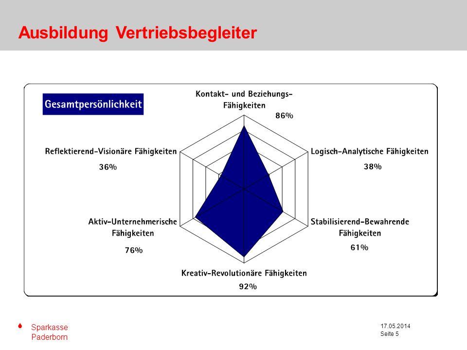 S Sparkasse Paderborn Seite 5 17.05.2014 Seite 5 Ausbildung Vertriebsbegleiter