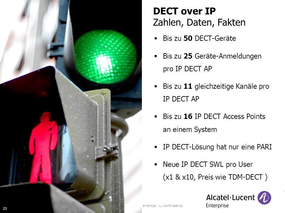 COPYRIGHT © 2012 ALCATEL-LUCENT ENTERPRISE. ALL RIGHTS RESERVED. SMB-Anwender-Seminare 2012 Bis zu 50 DECT-Geräte Bis zu 25 Geräte-Anmeldungen pro IP