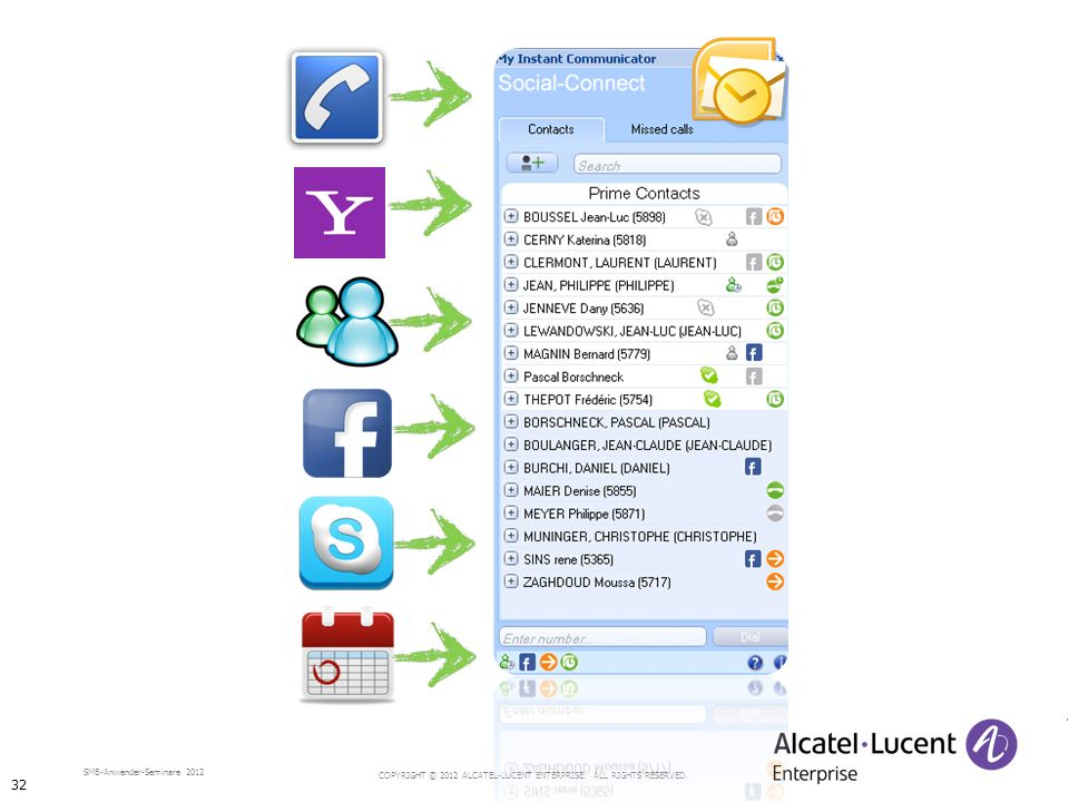 COPYRIGHT © 2012 ALCATEL-LUCENT ENTERPRISE. ALL RIGHTS RESERVED. SMB-Anwender-Seminare 2012 32