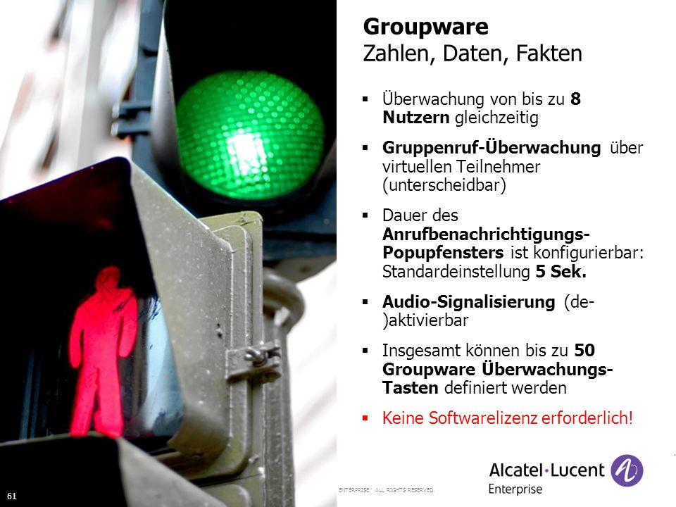 COPYRIGHT © 2012 ALCATEL-LUCENT ENTERPRISE. ALL RIGHTS RESERVED. SMB-Anwender-Seminare 2012 Überwachung von bis zu 8 Nutzern gleichzeitig Gruppenruf-Ü