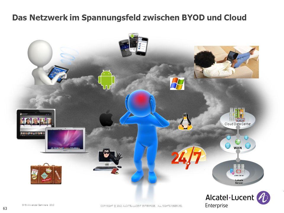 COPYRIGHT © 2012 ALCATEL-LUCENT ENTERPRISE. ALL RIGHTS RESERVED. SMB-Anwender-Seminare 2012 Das Netzwerk im Spannungsfeld zwischen BYOD und Cloud Clou