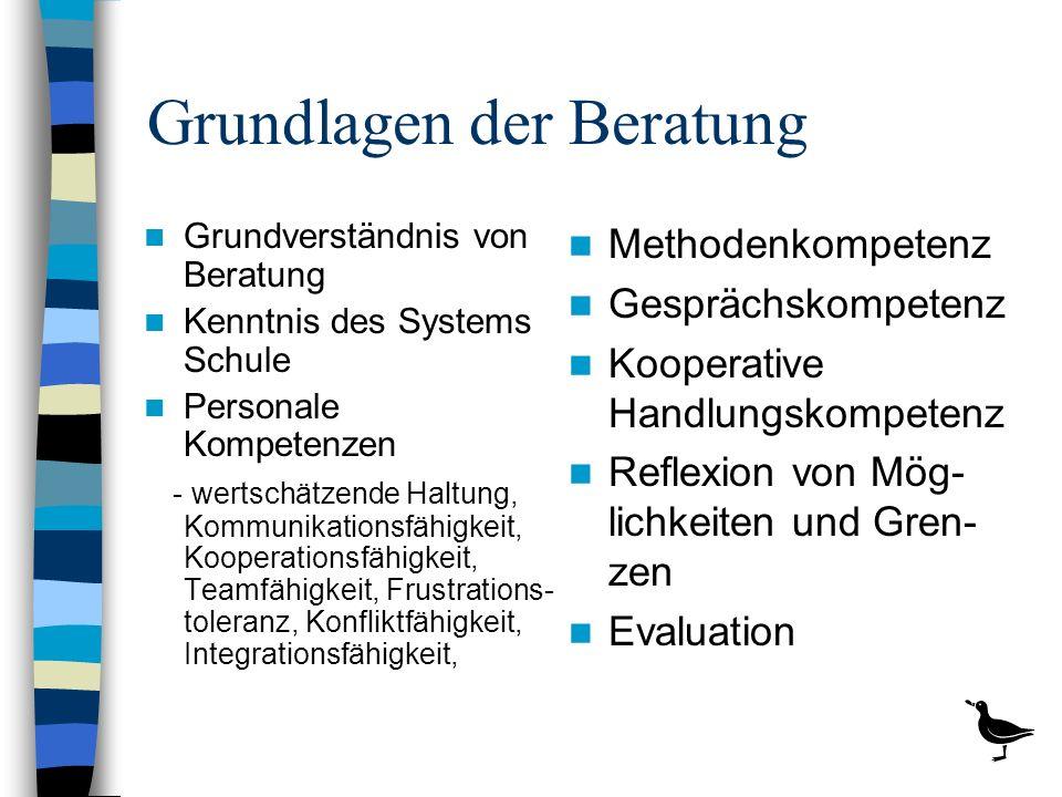 Grundlagen der Beratung Grundverständnis von Beratung Kenntnis des Systems Schule Personale Kompetenzen - wertschätzende Haltung, Kommunikationsfähigk