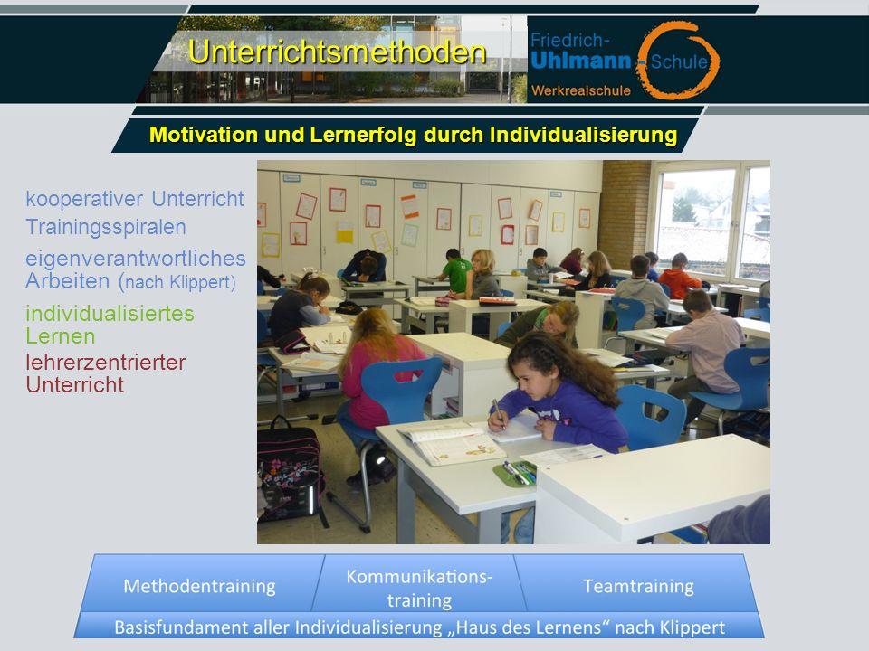 individualisiertes Lernen Motivation und Lernerfolg durch Individualisierung Unterrichtsmethoden Trainingsspiralen eigenverantwortliches Arbeiten ( na