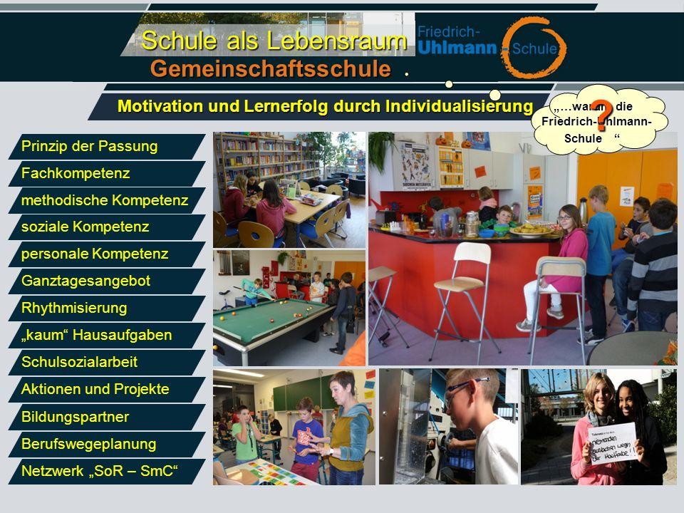 Motivation und Lernerfolg durch Individualisierung Schule als Lebensraum Prinzip der Passung Fachkompetenz methodische Kompetenz soziale Kompetenz per
