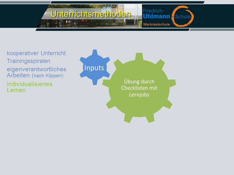 Trainingsspiralen eigenverantwortliches Arbeiten ( nach Klippert) kooperativer Unterricht individualisiertes Lernen Unterrichtsmethoden