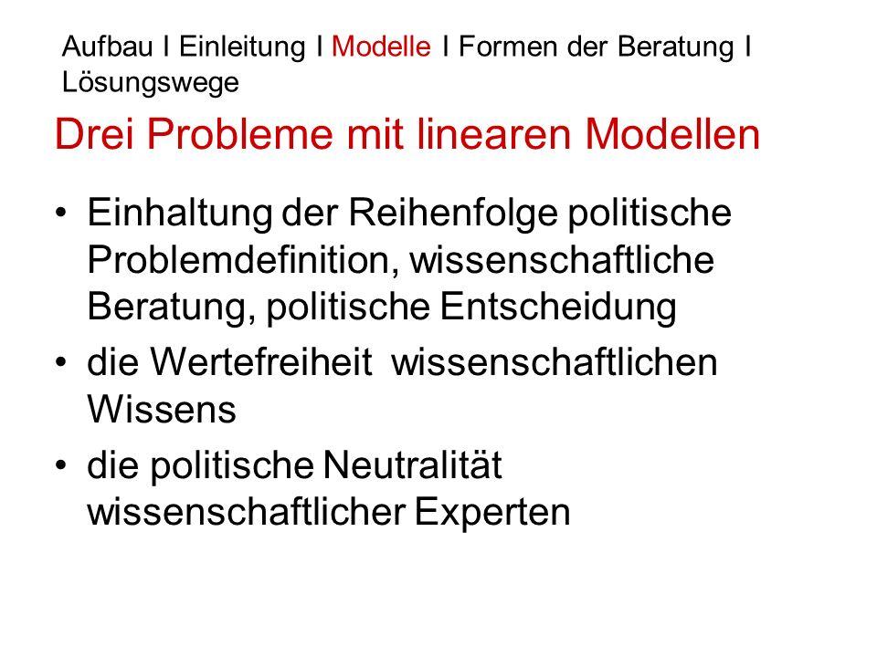 Einhaltung der Reihenfolge politische Problemdefinition, wissenschaftliche Beratung, politische Entscheidung die Wertefreiheit wissenschaftlichen Wiss