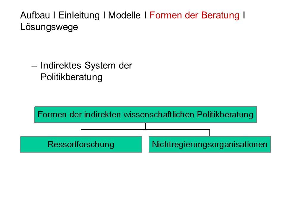 –Indirektes System der Politikberatung