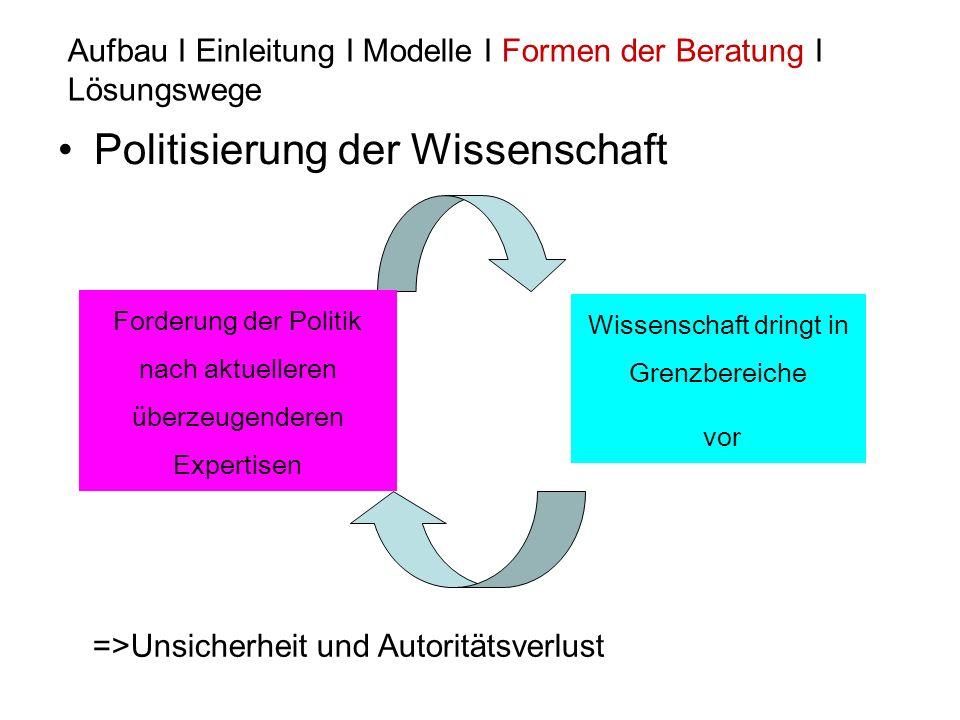 Politisierung der Wissenschaft Aufbau I Einleitung I Modelle I Formen der Beratung I Lösungswege Forderung der Politik nach aktuelleren überzeugendere
