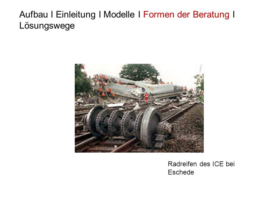 Aufbau I Einleitung I Modelle I Formen der Beratung I Lösungswege Radreifen des ICE bei Eschede