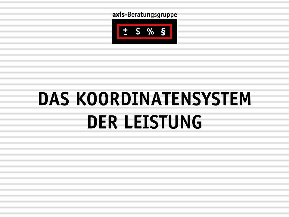 DAS KOORDINATENSYSTEM DER LEISTUNG