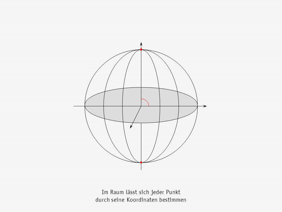 Im Raum lässt sich jeder Punkt durch seine Koordinaten bestimmen
