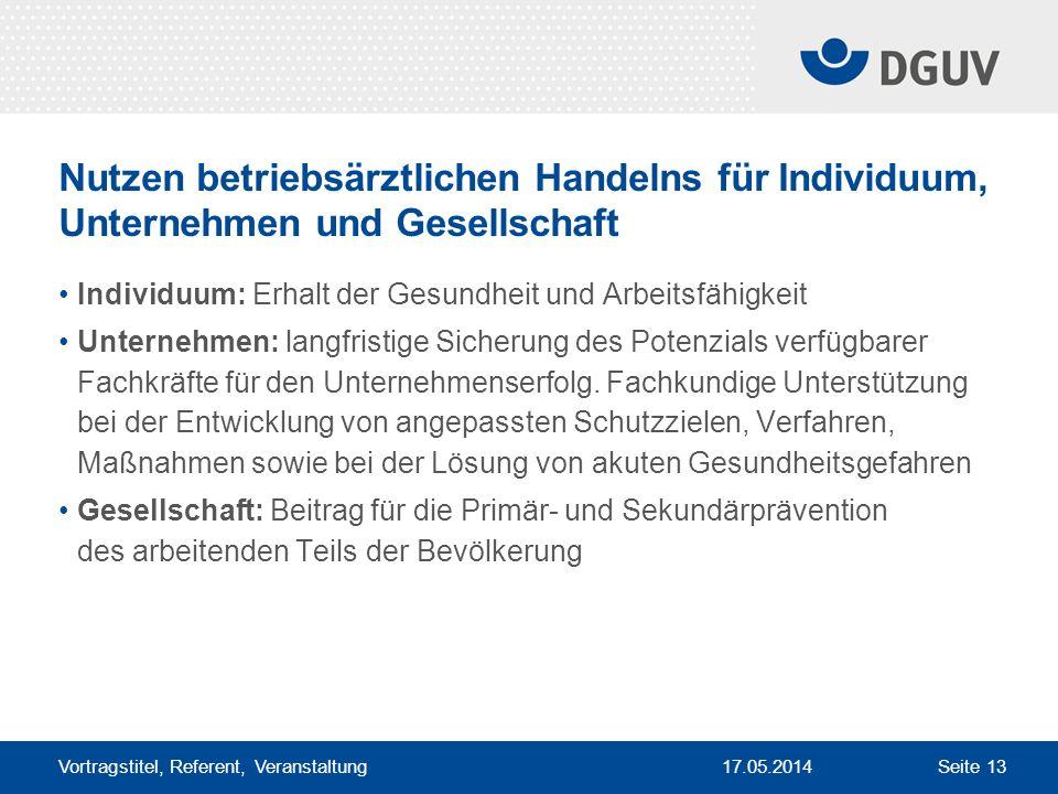 17.05.2014 Vortragstitel, Referent, Veranstaltung Seite 13 Nutzen betriebsärztlichen Handelns für Individuum, Unternehmen und Gesellschaft Individuum: