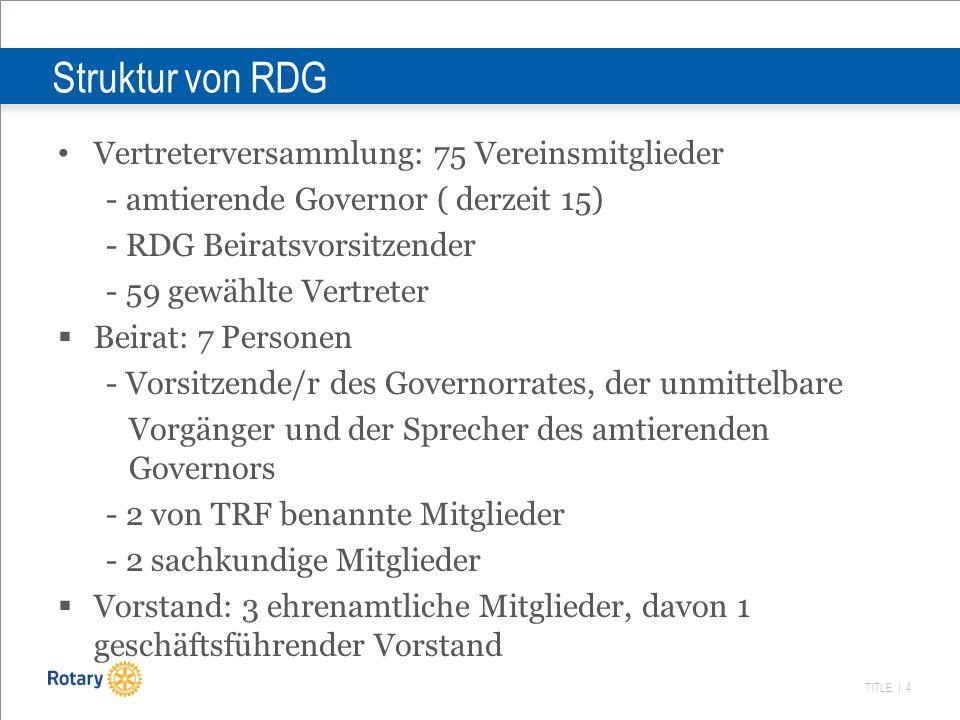 TITLE | 4 Struktur von RDG Vertreterversammlung: 75 Vereinsmitglieder - amtierende Governor ( derzeit 15) - RDG Beiratsvorsitzender - 59 gewählte Vert