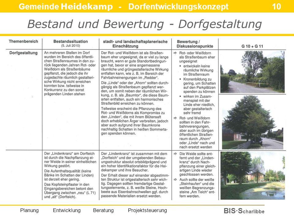 Gemeinde Heidekamp - Dorfentwicklungskonzept 10 BIS·S charlibbe Planung Entwicklung Beratung Projektsteuerung Bestand und Bewertung - Dorfgestaltung