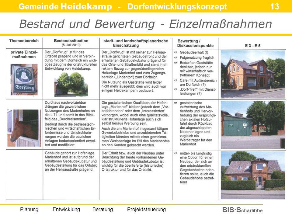 Gemeinde Heidekamp - Dorfentwicklungskonzept 13 BIS·S charlibbe Planung Entwicklung Beratung Projektsteuerung Bestand und Bewertung - Einzelmaßnahmen