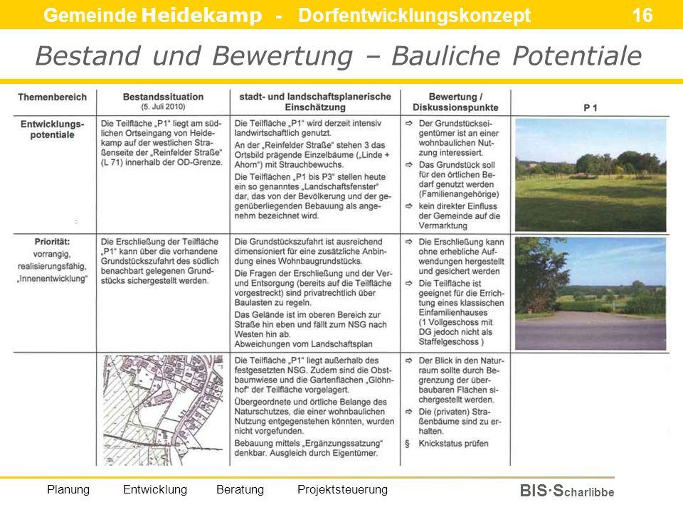 Gemeinde Heidekamp - Dorfentwicklungskonzept 16 BIS·S charlibbe Planung Entwicklung Beratung Projektsteuerung Bestand und Bewertung – Bauliche Potentiale