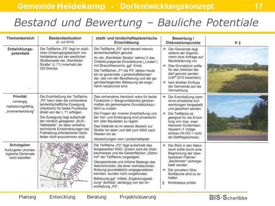 Gemeinde Heidekamp - Dorfentwicklungskonzept 17 BIS·S charlibbe Planung Entwicklung Beratung Projektsteuerung Bestand und Bewertung – Bauliche Potentiale