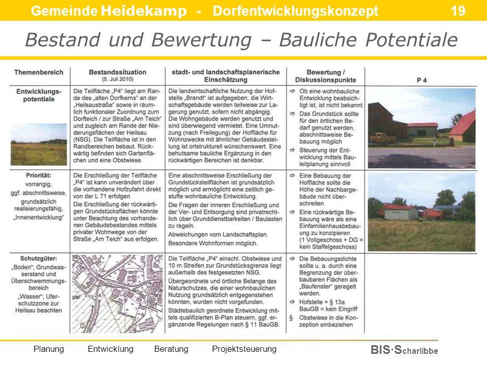 Gemeinde Heidekamp - Dorfentwicklungskonzept 19 BIS·S charlibbe Planung Entwicklung Beratung Projektsteuerung Bestand und Bewertung – Bauliche Potentiale