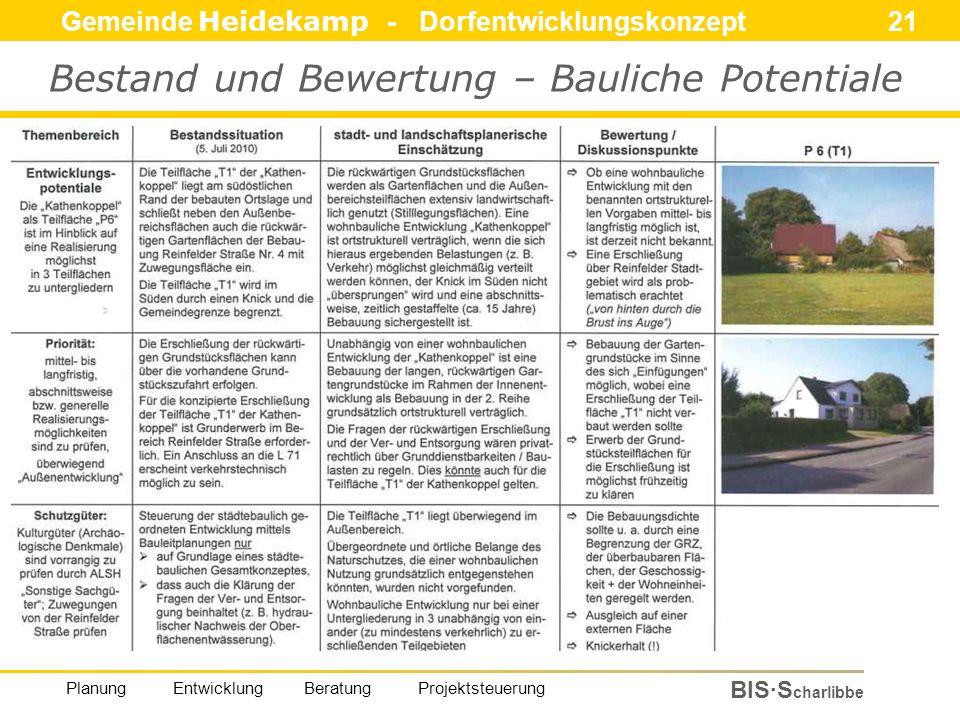 Gemeinde Heidekamp - Dorfentwicklungskonzept 21 BIS·S charlibbe Planung Entwicklung Beratung Projektsteuerung Bestand und Bewertung – Bauliche Potentiale