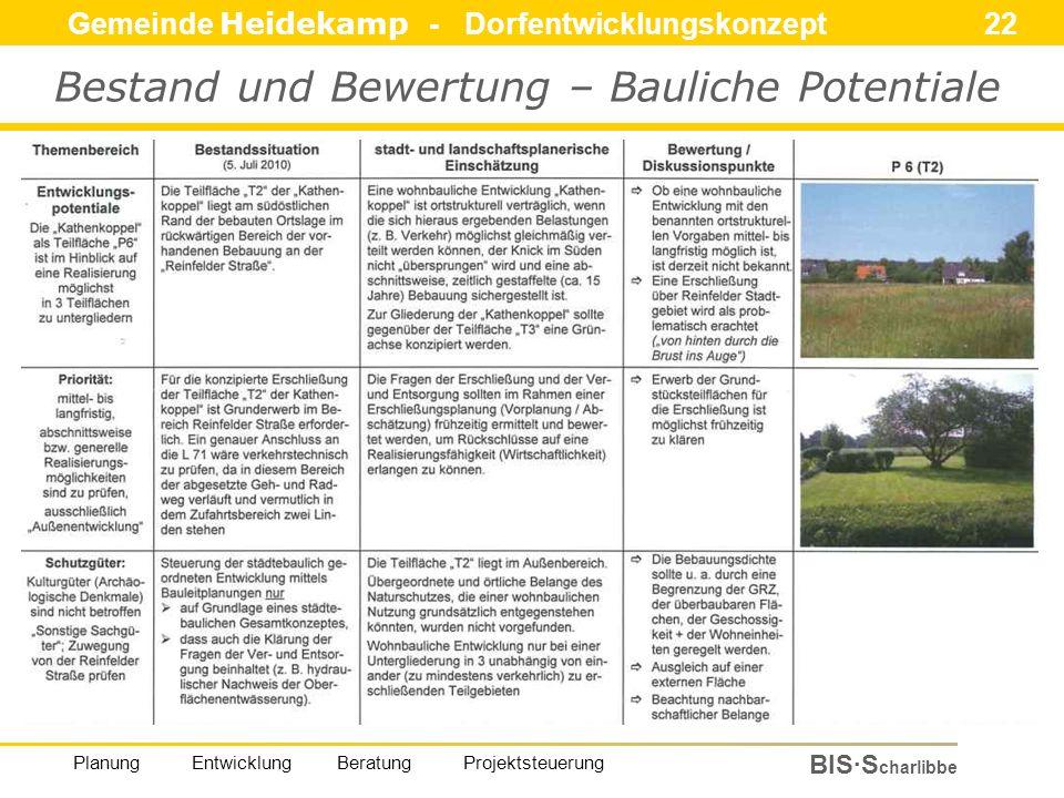 Gemeinde Heidekamp - Dorfentwicklungskonzept 22 BIS·S charlibbe Planung Entwicklung Beratung Projektsteuerung Bestand und Bewertung – Bauliche Potentiale