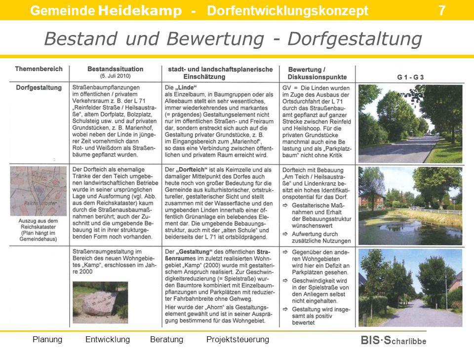 Gemeinde Heidekamp - Dorfentwicklungskonzept 8 BIS·S charlibbe Planung Entwicklung Beratung Projektsteuerung Bestand und Bewertung - Dorfgestaltung