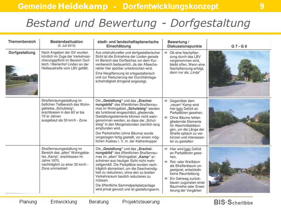 Gemeinde Heidekamp - Dorfentwicklungskonzept 9 BIS·S charlibbe Planung Entwicklung Beratung Projektsteuerung Bestand und Bewertung - Dorfgestaltung
