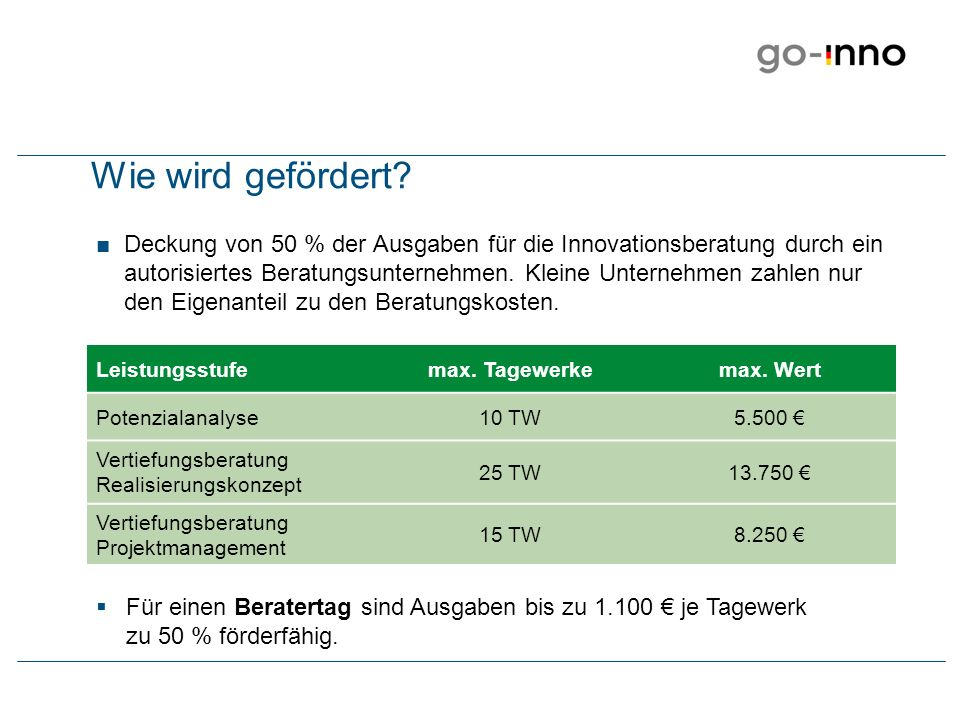 BMWi-Innovationsgutscheine Unternehmen können jährlich höchstens 5 Gutscheine mit einem Förderwert von max.