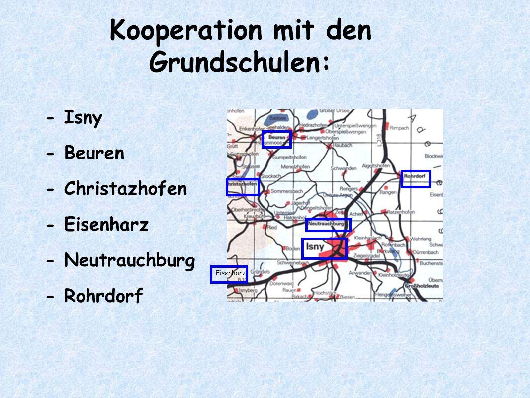 Kooperation mit den Grundschulen: - Isny - Beuren - Christazhofen - Eisenharz - Neutrauchburg - Rohrdorf Eisenharz