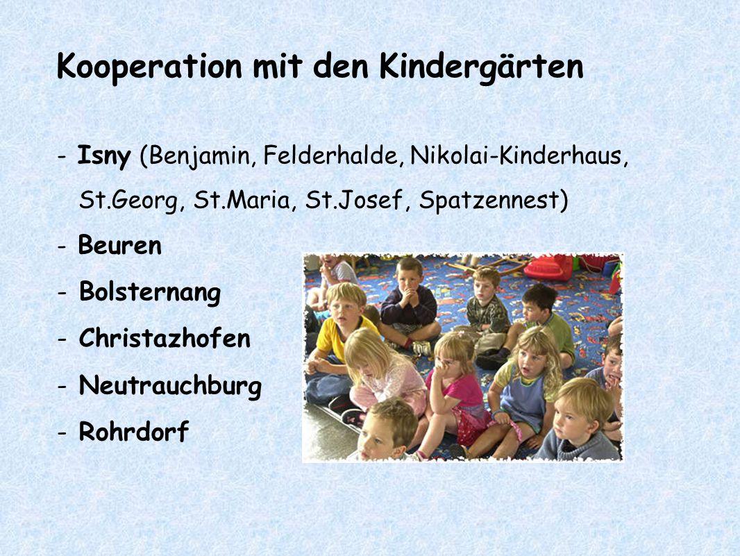 Kooperation mit den Kindergärten - Isny (Benjamin, Felderhalde, Nikolai-Kinderhaus, St.Georg, St.Maria, St.Josef, Spatzennest) - Beuren - Bolsternang