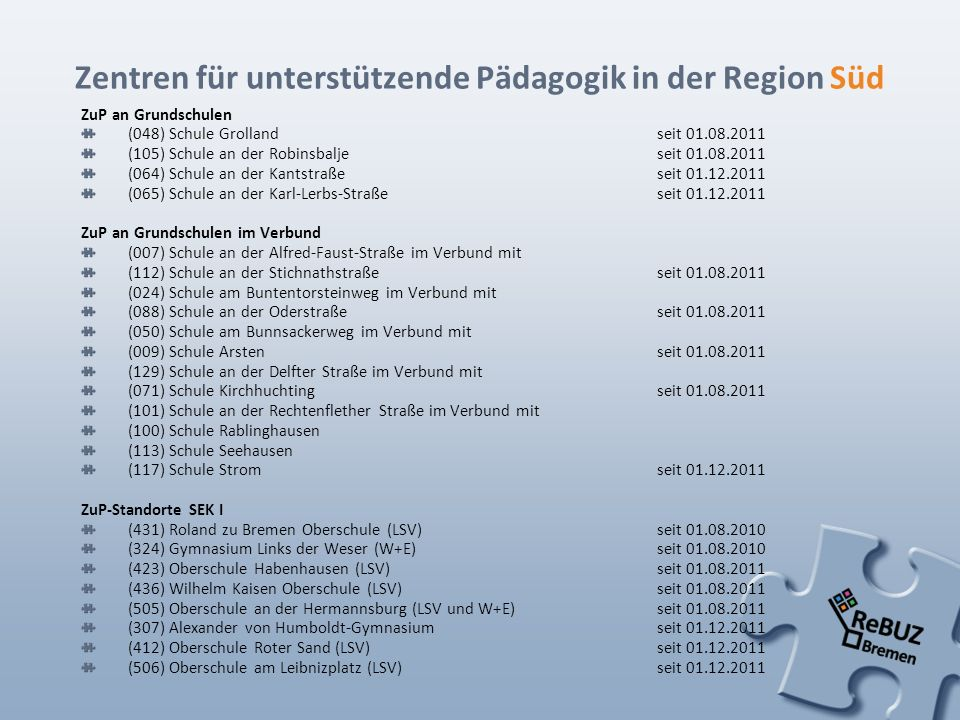 Zentren für unterstützende Pädagogik in der Region Süd ZuP an Grundschulen (048) Schule Grollandseit 01.08.2011 (105) Schule an der Robinsbaljeseit 01