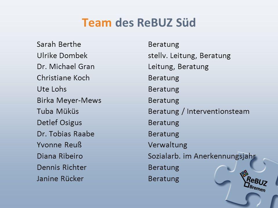 Team des ReBUZ Süd Sarah BertheBeratung Ulrike Dombekstellv. Leitung, Beratung Dr. Michael GranLeitung, Beratung Christiane KochBeratung Ute LohsBerat