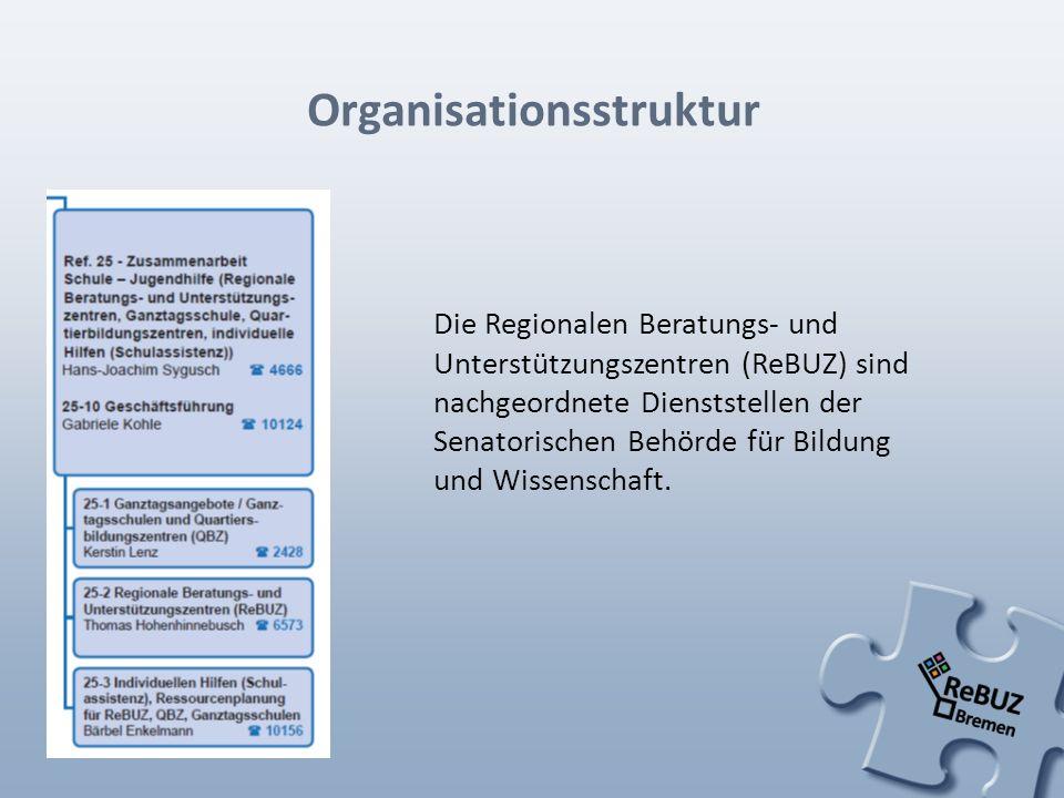 Organisationsstruktur Die Regionalen Beratungs- und Unterstützungszentren (ReBUZ) sind nachgeordnete Dienststellen der Senatorischen Behörde für Bildu