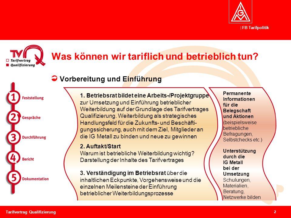 FB Tarifpolitik 2 Tarifvertrag Qualifizierung Was können wir tariflich und betrieblich tun? Vorbereitung und Einführung Permanente Informationen für d