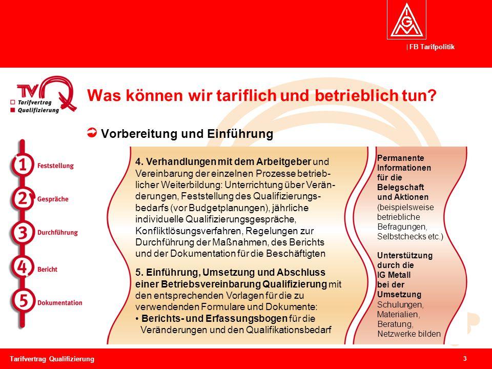 FB Tarifpolitik 3 Tarifvertrag Qualifizierung Was können wir tariflich und betrieblich tun? Vorbereitung und Einführung Permanente Informationen für d