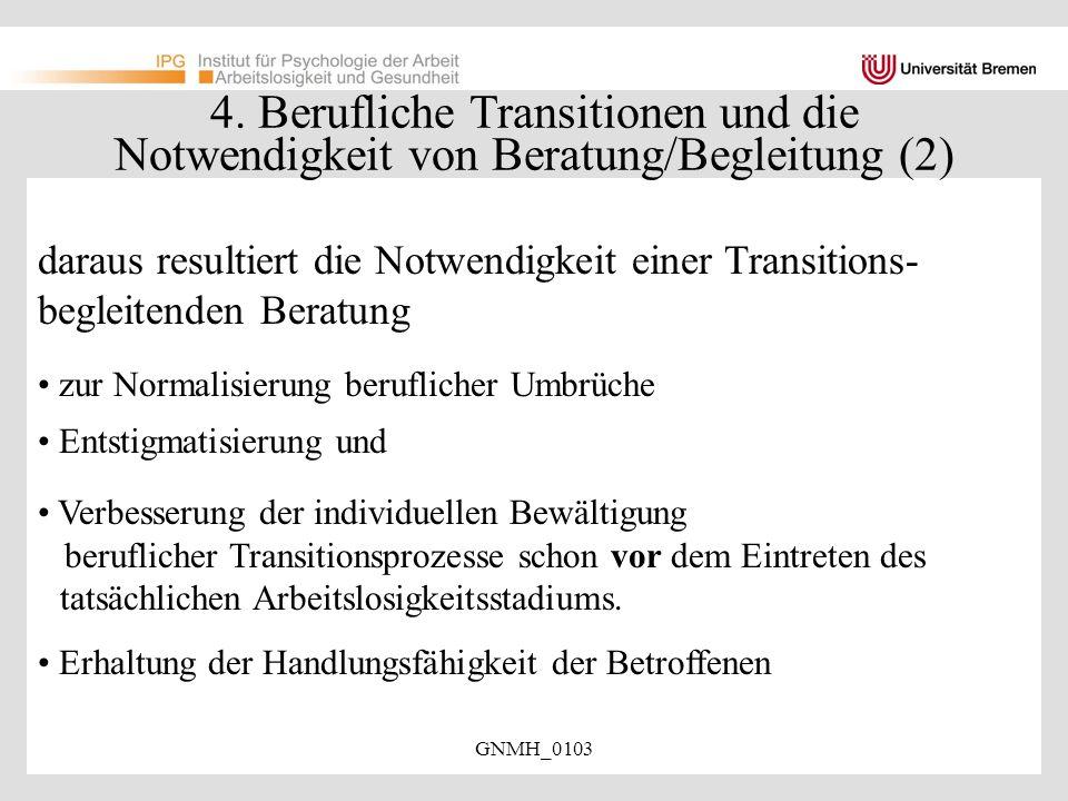 GNMH_0103 5.Integrierte Outplacement / Replacement-Konzepte 5.1.