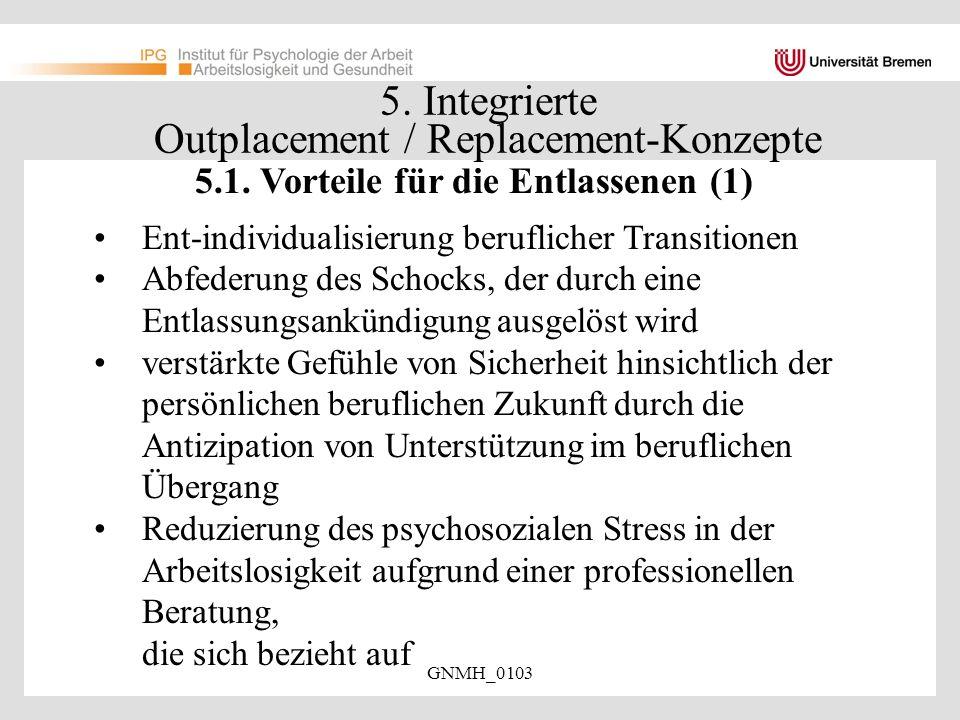 GNMH_0103 Integrierte Outplacement / Replacement-Konzepte Vorteile für die Entlassenen (2) Klärung finanzieller Probleme Analyse persönlicher Ressourcen und Defizite hinsichtlich Qualifikationen, Interessen, Motivationen etc.